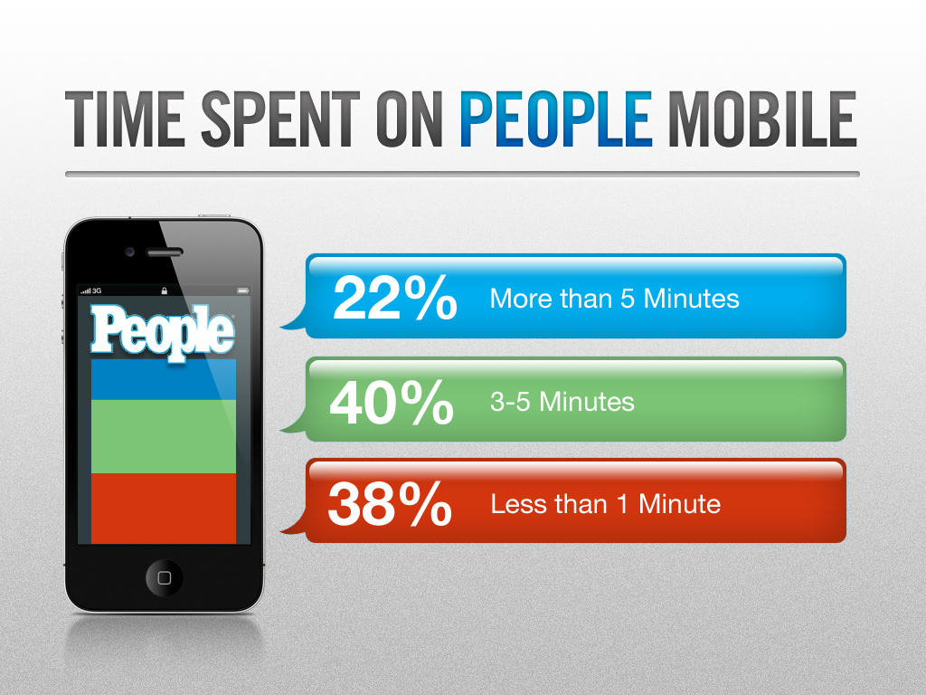Time-Preso-v1-peoplemobile